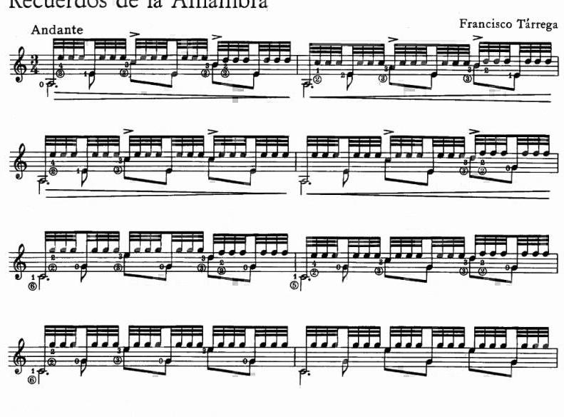 Saber leer una partitura para poder tocar la guitarra española