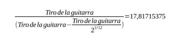 diapasón de la guitarra